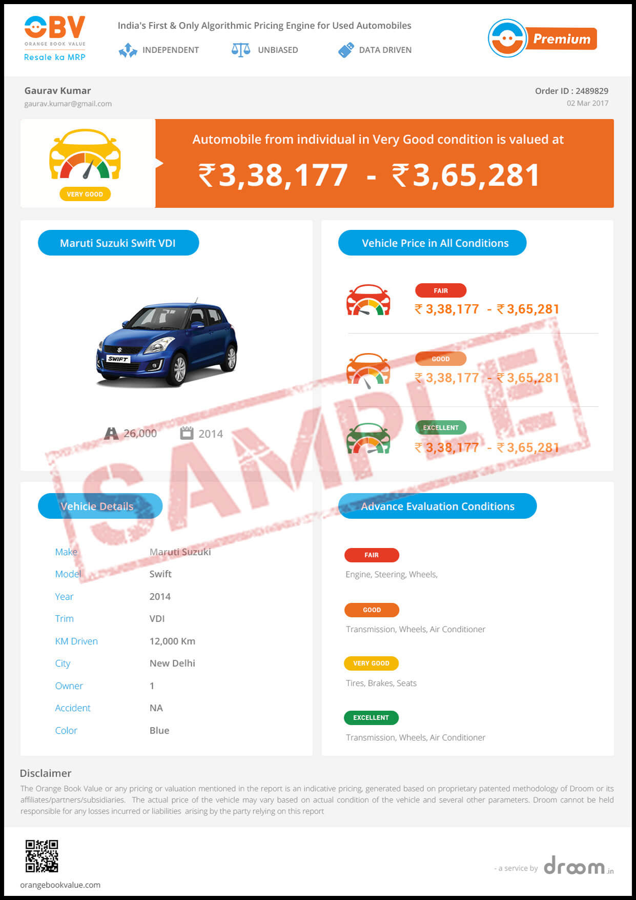 Check Vehicle Value, Used Vehicle Valuation - Droom